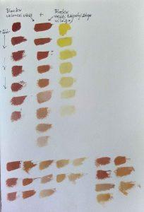 Nápolyi világos sárga és velencei vörös kombinációi, az ideális portré színek
