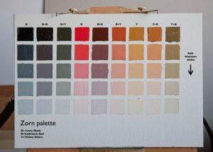 Anders Zorn híres korlátozott palettájából kikeverhető színtábla Zorn egyik kulcs színe volt a cinóber vörös.