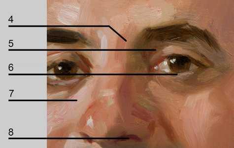Portréfestés tippek, szem festése